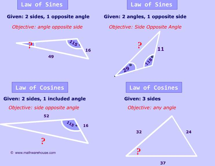 Law Of Sines Ambiguous Case Worksheet or Law Of Sines and Cosines How to Know which formula You Should Use