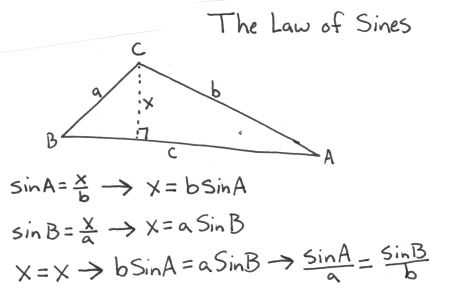 Law Of Sines Ambiguous Case Worksheet with Law Of Sines Lust for Mathematics Pinterest