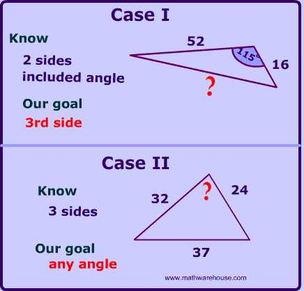 Law Of Sines Practice Worksheet Answers or Law Of Cosines How and when to Use formula Examples Problems and
