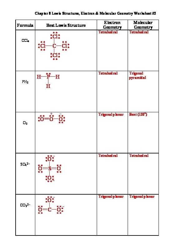 Lewis Structure and Molecular Geometry Worksheet as Well as Worksheet Answers for Geometry Worksheets for All