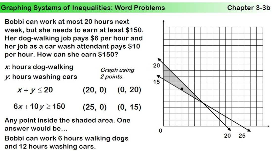 Linear Equations Word Problems Worksheet as Well as solving Systems Equations Word Problems Worksheet Answers Unique