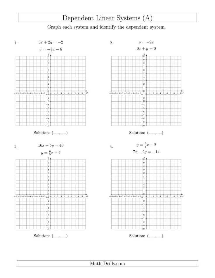 Linear Quadratic Systems Worksheet and 101 Best Wiskunde Images On Pinterest
