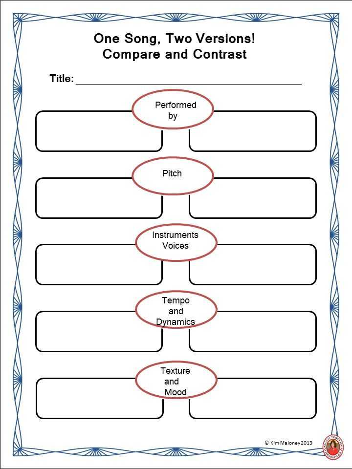 Listening Skills Worksheets with 64 Best Music Listening Maps Images On Pinterest