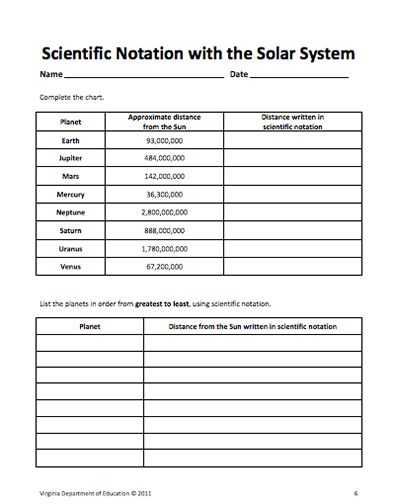 Marketing Madness Worksheet Answers Also 25 Best Exponents Scientific Notation Images On Pinterest
