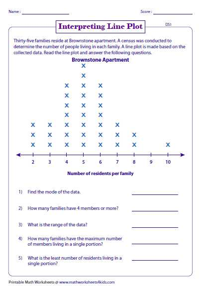 Mean Median Mode Range Worksheets with Answers and Beautiful Mean Median Mode Range Worksheets Awesome 51 Best Math