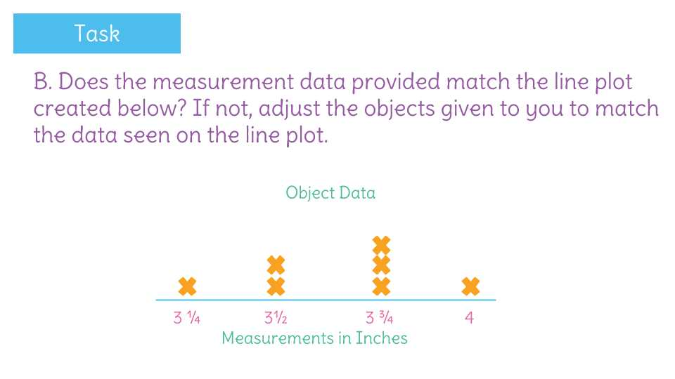 Measuring to the Nearest 1 4 Inch Worksheet together with Measure and Represent Objects to the Nearest whole Half and
