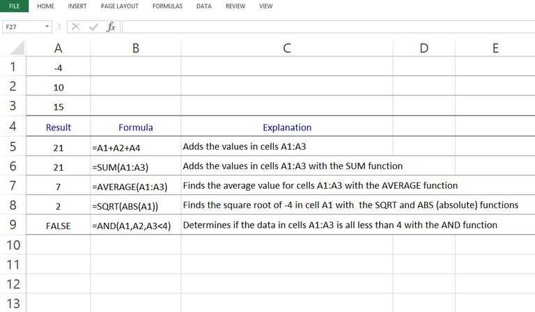 Menu Engineering Worksheet Excel together with Definition and Use Of formula In Excel Spreadsheets