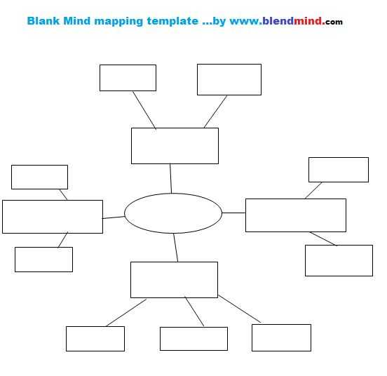 Mind Map Worksheet with 11 Best Dania Abboud Images On Pinterest