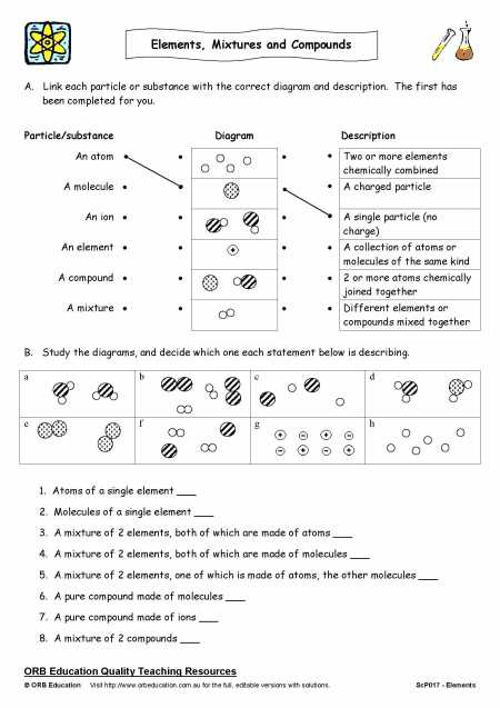 Molecular Compounds Worksheet Answers with Answers to Elements Pounds and Mixtures Worksheet Kidz Activities