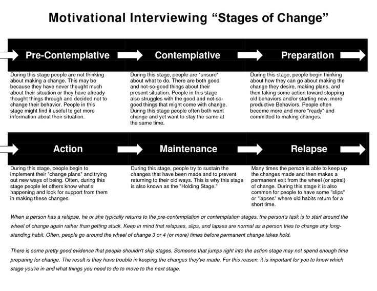 Motivational Interviewing Stages Of Change Worksheet together with 54 Best Addiction and Recovery Images On Pinterest