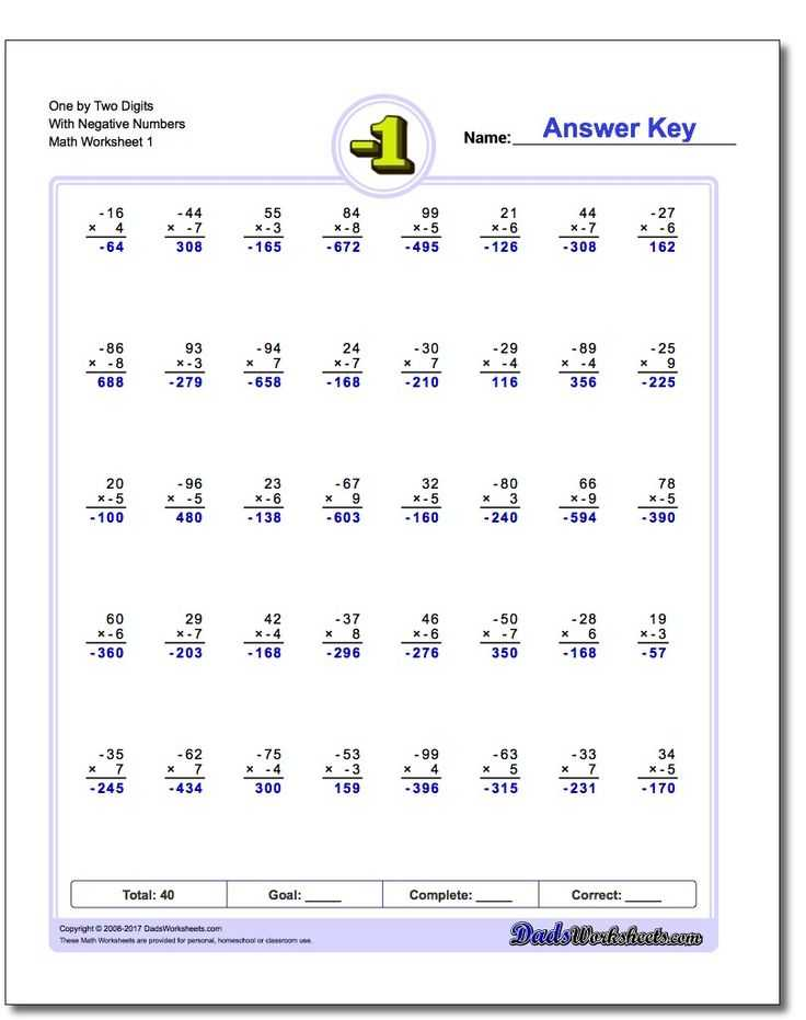 Multiplying and Dividing Positive and Negative Fractions Worksheet as Well as 1759 Besten Math Worksheets Bilder Auf Pinterest