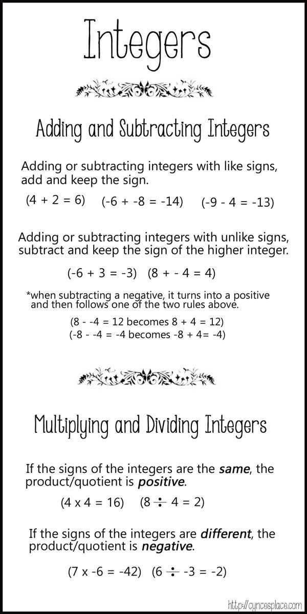 Multiplying and Dividing Rational Numbers Worksheet 7th Grade or 26 Best 7th Math Chapter 2 Integers & Rational Numbers Images On