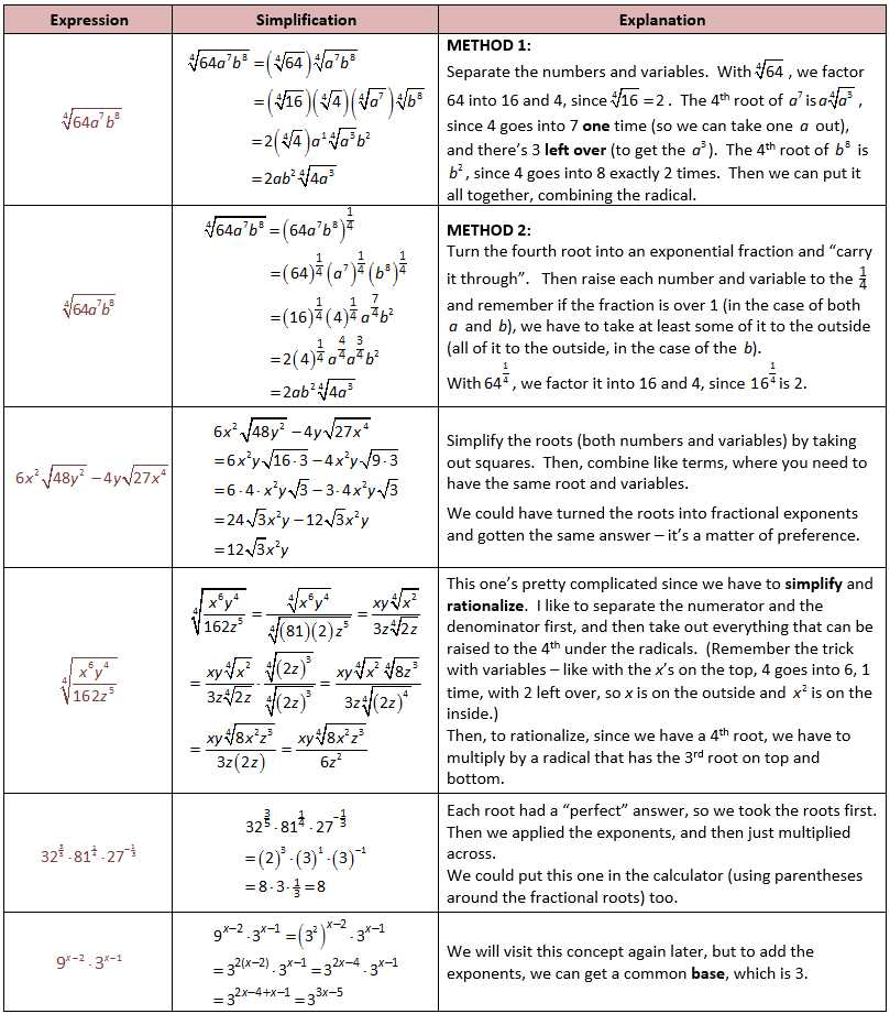 Multiplying Radical Expressions Worksheet Answers as Well as More Examples Of Simplifying Radical Expressions