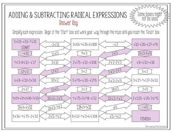 Multiplying Radical Expressions Worksheet Answers together with New Simplifying Radical Expressions Worksheet Fresh Algebraic