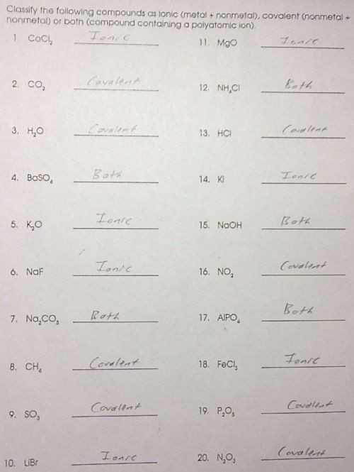 Names and formulas for Ionic Compounds Worksheet or 18 New Chemical Bonding Worksheet Answers