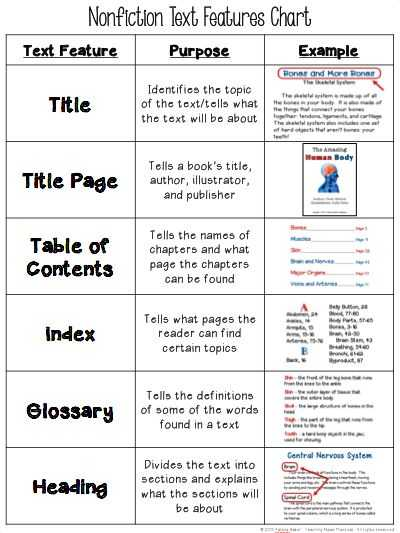 Nonfiction Text Structures Worksheet together with 65 Best Text Features Images On Pinterest