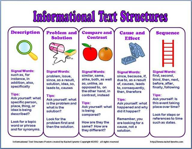 Nonfiction Text Structures Worksheet together with Identifying Text Structure Worksheets Beautiful 10 Best Reading Non