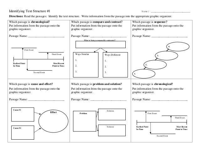 Nonfiction Text Structures Worksheet with Text Structure Worksheets 5th Grade Choice Image Worksheet Math