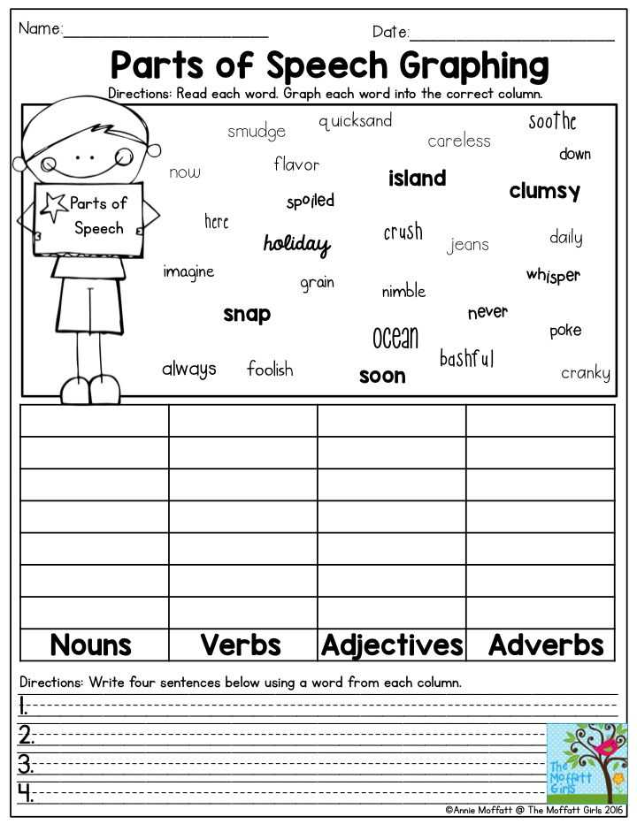 Noun Verb Adjective Adverb Worksheet or Pleasing Nouns Verbs Adjectives Worksheet 2nd Grade Parts