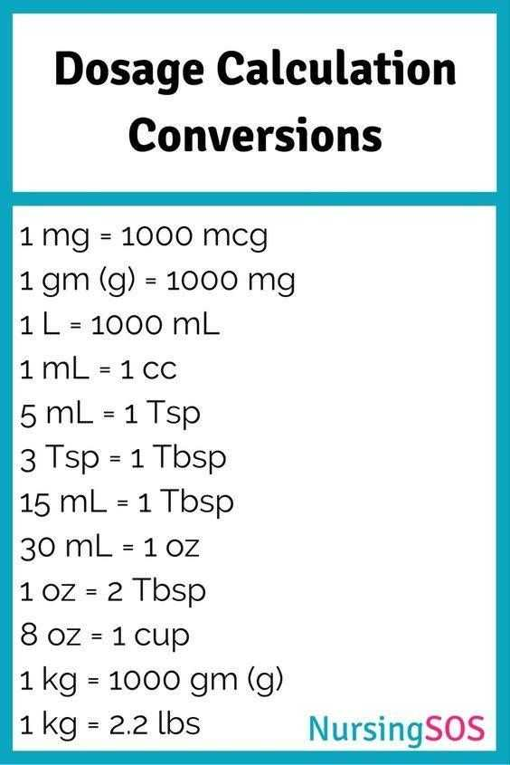 Nursing Dosage Calculations Worksheets as Well as 1003 Best Med Tech Images On Pinterest