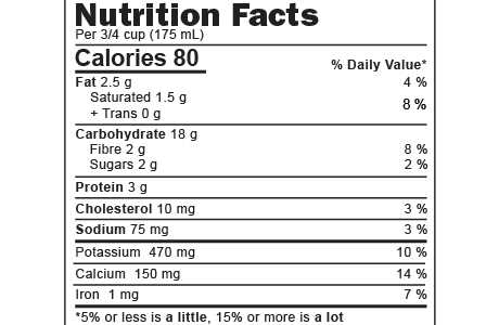 Nutrition Label Analysis Worksheet and Healthy Eating Overview