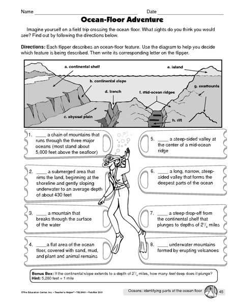 Ocean Surface Currents Worksheet with This Worksheet is Great for Teaching Students About Various Features