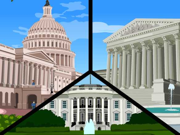 Our Courts the Legislative Branch Worksheet Answers with Branches Of Government Brainpop