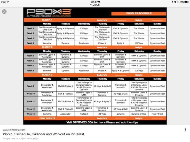 P90x Shoulders and Arms Worksheet Along with Worksheets 42 New P90x Worksheets Full Hd Wallpaper P90x