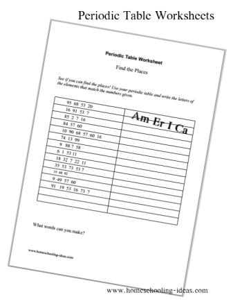 Periodic Trends Practice Worksheet as Well as Periodic Table Worksheet Example