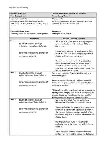 Peters Experiment Worksheet Answer Key or Year 3 Shadow Dance theme Peter Pan by Mcheads Teaching