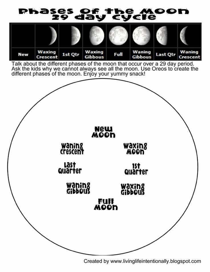 Phases Of the Moon Printable Worksheets and 33 Best Mfw Unit 2 Moon Images On Pinterest