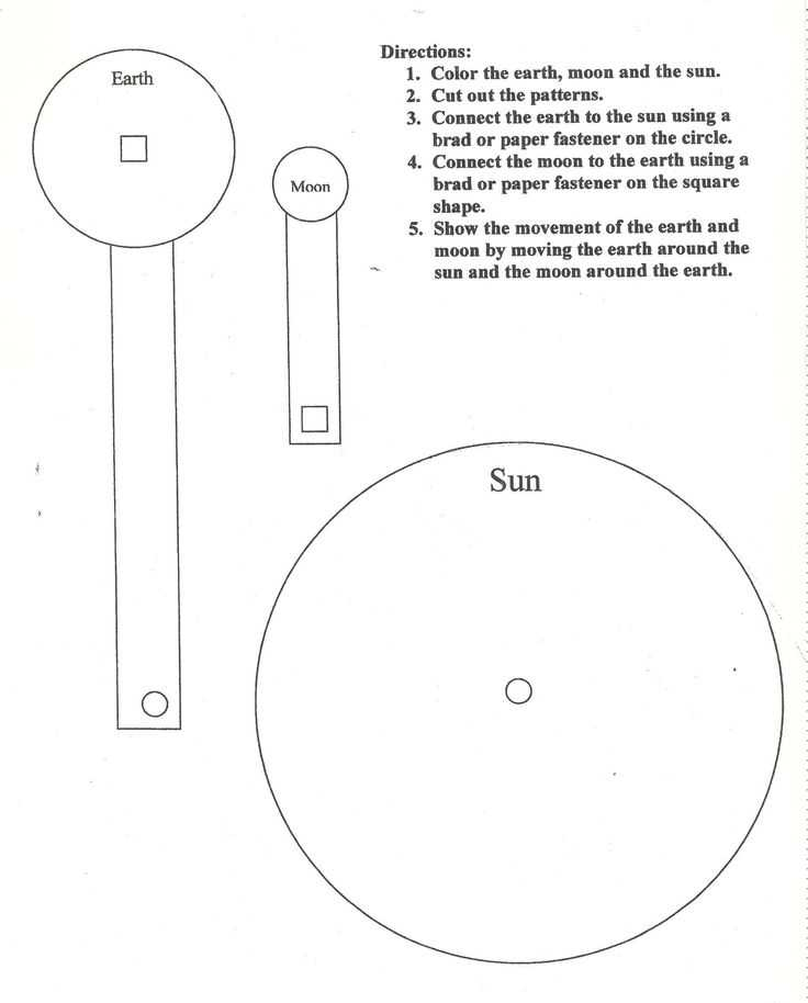 Phases Of the Moon Printable Worksheets as Well as 253 Best Lunar Cycle Moon Phases Images On Pinterest