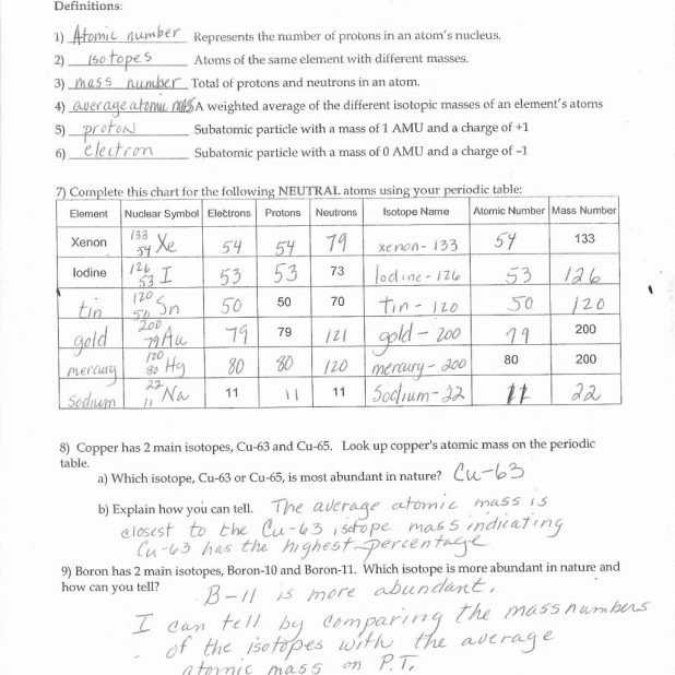 Phet Build An atom Worksheet Answers as Well as atomic Structure Worksheet Answers