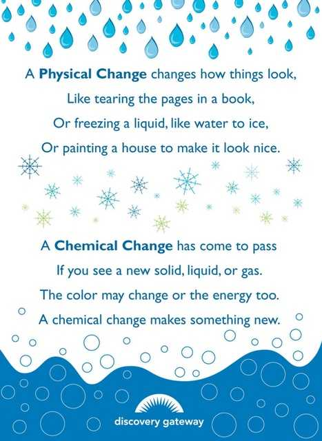 Physical and Chemical Changes Worksheet together with 80 Best Physical & Chemical Changes Images On Pinterest