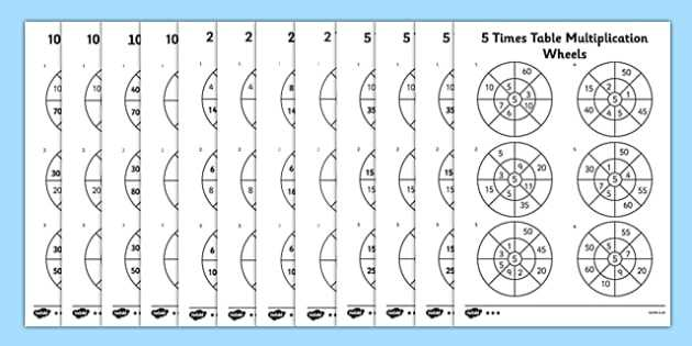 Place Value 10 Times Greater Worksheet together with 2 5 and 10 Times Table Multiplication Wheels Worksheet