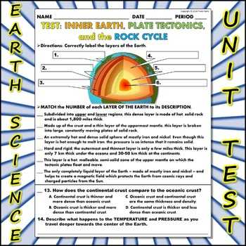 Plate Tectonics Review Worksheet as Well as Earth Science 6th Grade Plate Tectonics Teaching Resources