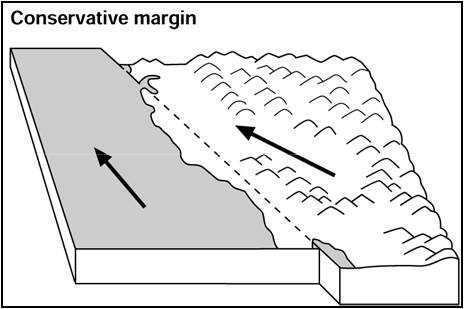 Plate Tectonics Worksheet Along with Plate Tectonics the Geographer Online