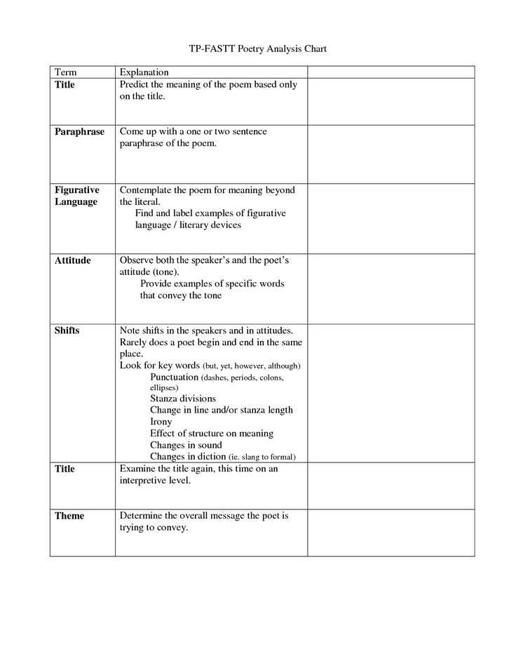 Poetry Analysis Worksheet and 133 Best Poetry Middle School Images On Pinterest