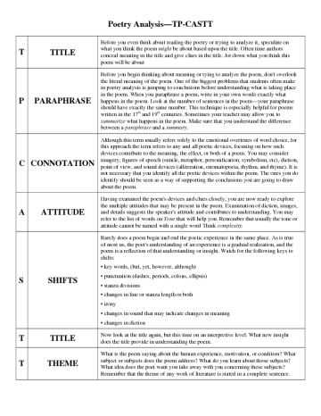 Poetry Analysis Worksheet Answers and 241 Best Poetry Images On Pinterest