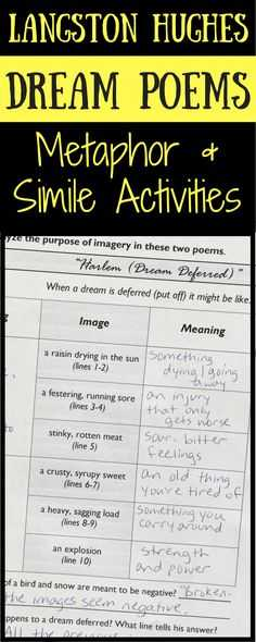 Poetry Analysis Worksheet Answers and Dreams and A Dream Deferred by Langston Hughes Tp Castt Use the
