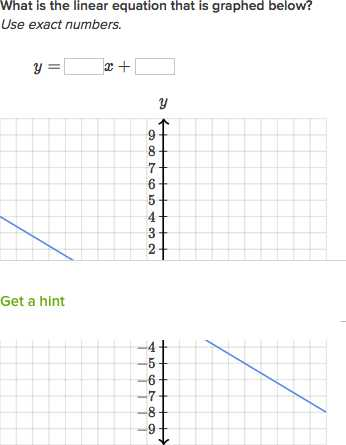 Point Slope form Worksheet with Answers or Slope Intercept Equation From Slope & Point Video