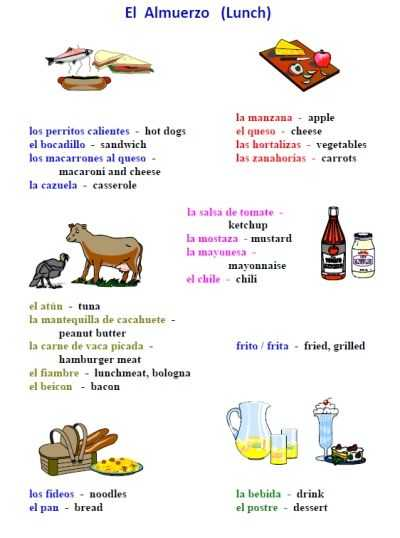 Printable Spanish Worksheets and Printable Spanish Freebie Of the Day 25 Page Food In Spanish