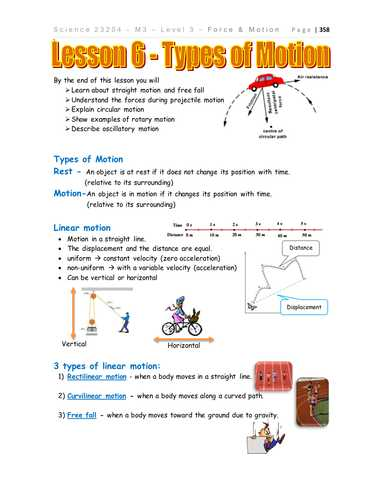 Projectile Motion Simulation Worksheet Answer Key with Types Of Motion Physics by Teacher Rambo Teaching Resources Tes