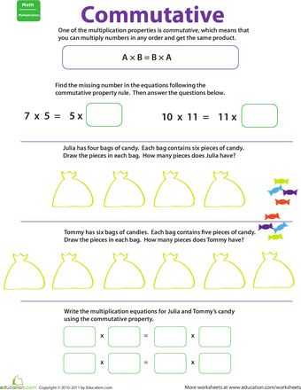 Properties Of Addition Worksheets together with 43 Best Math Mult Mutative Images On Pinterest