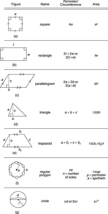 Properties Of Rectangles Rhombuses and Squares Worksheet Answers or Properties Of Quadrilaterals Types Of Quadrilaterals are 1 Square