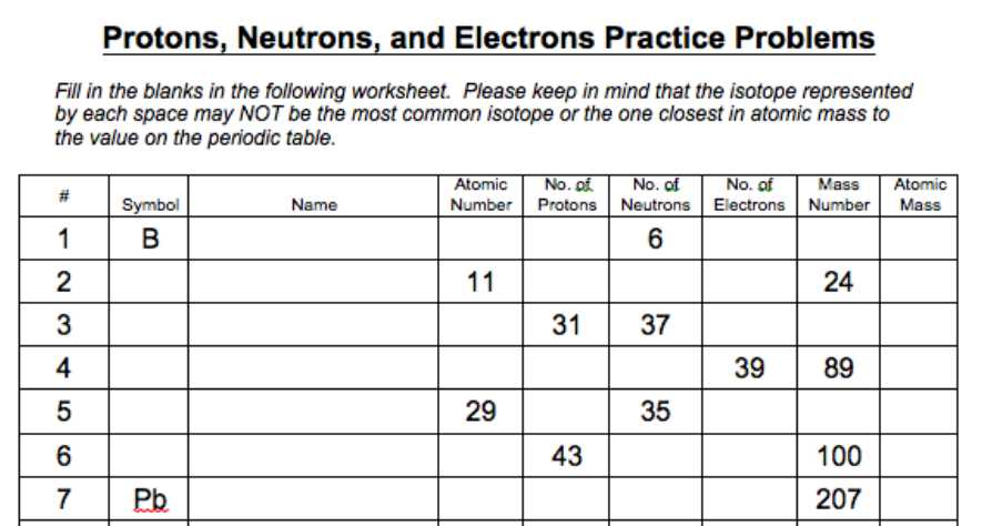 Protons Neutrons and Electrons Worksheet as Well as Best Protons Neutrons and Electrons Practice Worksheet Fresh