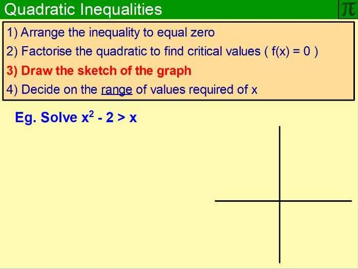 Quadratic Sequences Worksheet or High School Quadratics Graphs Resources