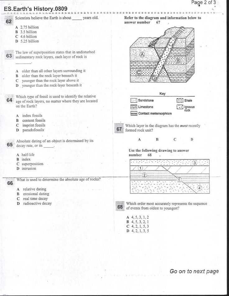 Relative Dating Worksheet Answer Key together with 7 Best sol Images On Pinterest