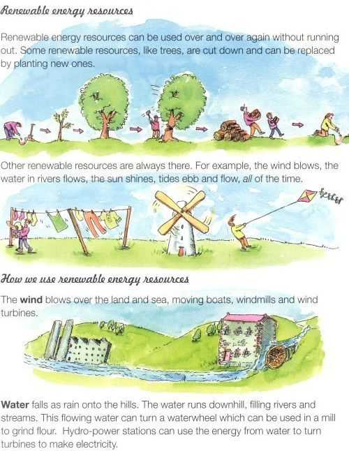 Renewable and Nonrenewable Energy Worksheets and 39 Best Humans & Energy Resources Images On Pinterest