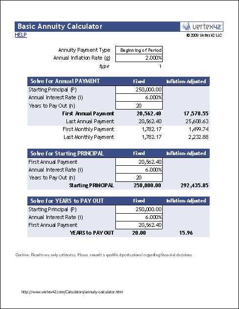 Retirement Planning Worksheet with Annuity Worksheet Guvecurid